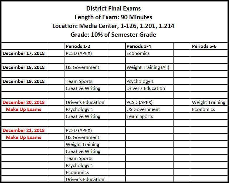 2018 Fall Semester District Finals